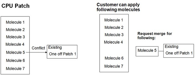 cpu_molecule