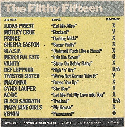 P.M.R.C. Filthy Fifteen List (1985)