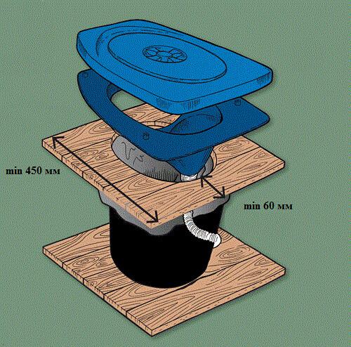 как сделать дачный туалет