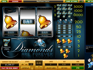 Diamonds Are Forever slot game online review