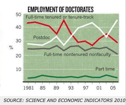 phdemployment