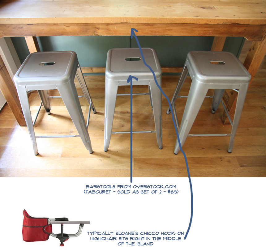 NOTES overstock barstools