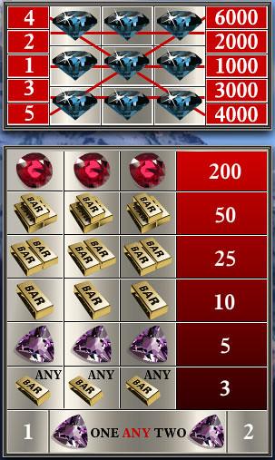 free Black Diamond 5 Lines slot game symbols