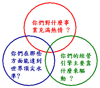 GoodToGreat_3circle