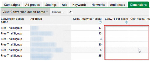 conversions-by-type-1-per-click-adwords