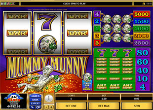 Mummy Munny slot game online review
