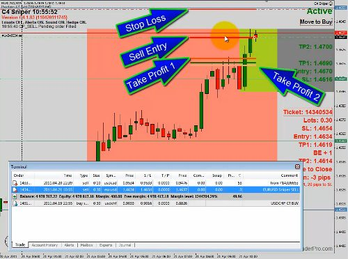Lessons in option trading