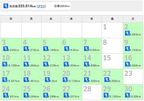 heydaysのジョグノート4月 - JogNote [ジョギング・マラソン SNS]