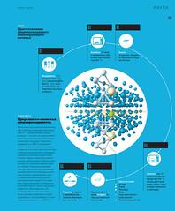 "Infographic for ""Vokrug Sveta"" magazine 6 (2011) (novichkov.net) Tags: illustration magazine design 3d science technical infographic superconductivity"