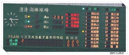 110409-澄清湖棒球場..JPG