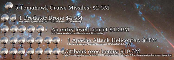 The Cost Of SETI Infographic Bad Astronomy Bad Astronomy