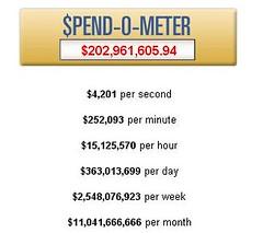 spendometer