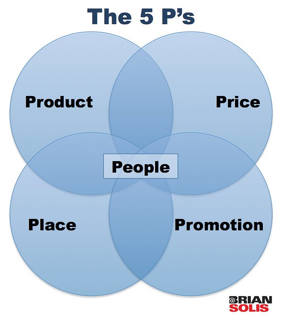 We are the 5th P: People - Brian Solis