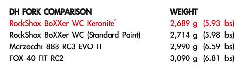 PR_Boxxer-Keronite-NA2-22