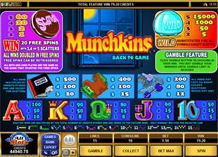 free Munchkins slot mini symbol