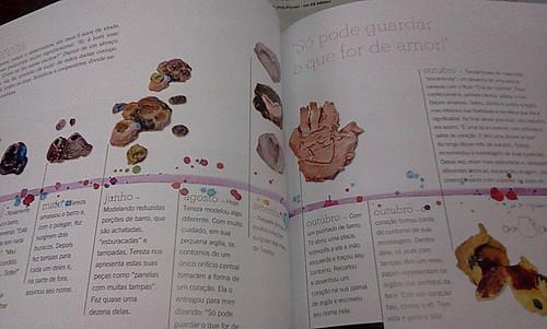 """""""Só pode guardar o que for de amor"""", a evolução de Tereza, 5 anos, mostrada no livro Brincar, um baú de possibilidades - que sortearemos no @avidaquer www.avidaquer.com.br"""