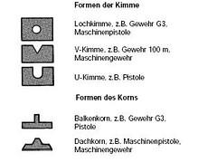 Kimme-und-Korn