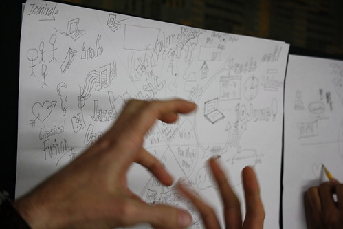 Visual Thinking For Tech Educators Workshop