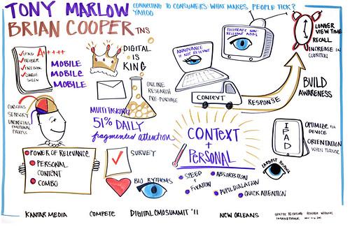digitalCMO_Marlo_Cooper