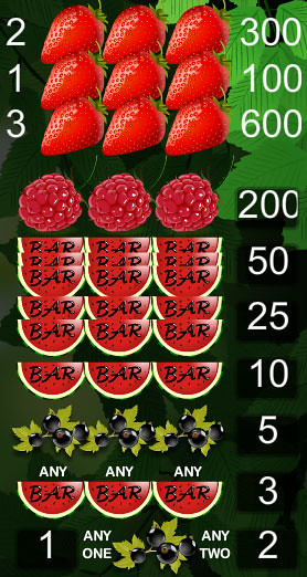 free Berry Flavors slot game symbols