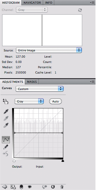 Grayscale with no contrast - histogram