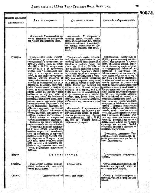 Форма юнкерских училищ РИА (1901) 2