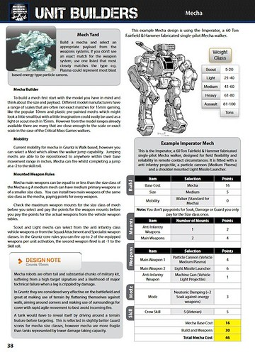 Gruntz 15mm SCI-FI  Unit Builder