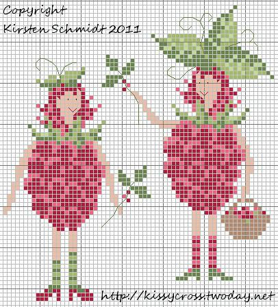 Raspberry Twins