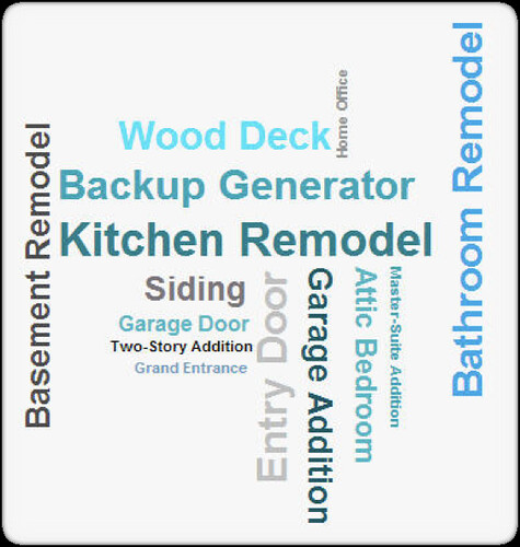 Where to spend your remodeling dollars? Which Project ADDS Most ...