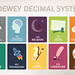 Dewey Decimal System Review and Game