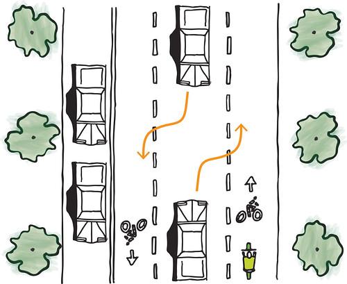 Photo - Advisory Bike Lane