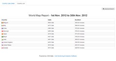 """World Map Report • <a style=""""font-size:0.8em;"""" href=""""http://www.flickr.com/photos/45221851@N02/8412195100/"""" target=""""_blank"""">View on Flickr</a>"""