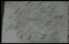 Brainstormsessie (MTTAdventures) Tags: