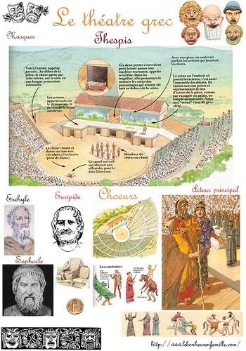 SSSSSSSSSSSfiche théatre antique grec