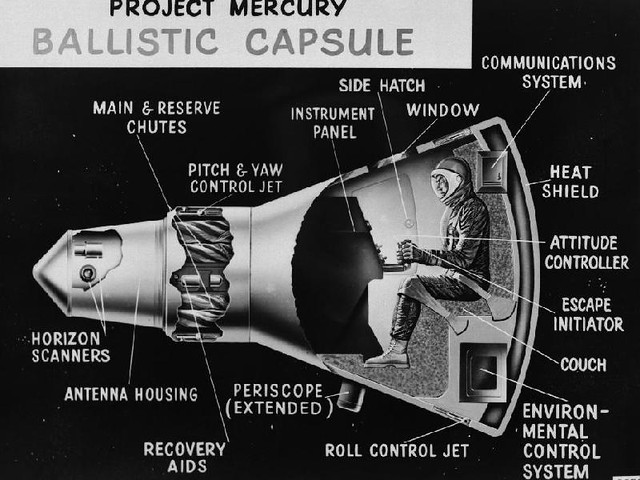 Project Mercury, 1959-1963