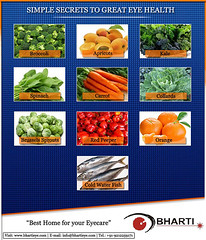 Regularly eating these foods can help lead to good eye health (bhartieye) Tags: bharti care cataract surgery hospital eye treatment phacocataract glaucoma