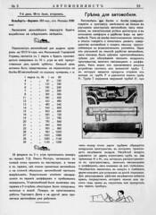 1913-02.  03.  53 (foot-passenger) Tags: 1913      russianstatelibrary russianillustratedmagazine automobilist