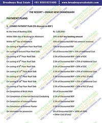 Omaxe the resort new chandigarh payment plan