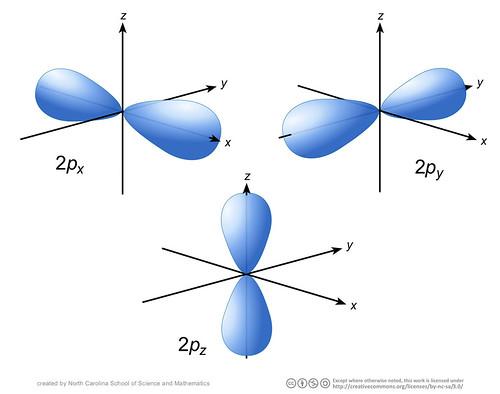 p-orbitals_3-up.jpg