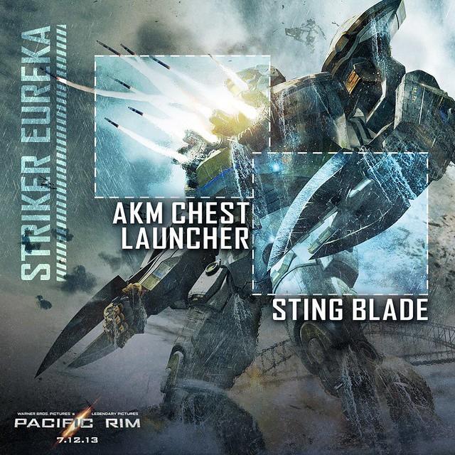 "Sideshow 【環太平洋】最強機體""衝鋒發現號"" Striker Eureka"