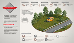 Jeep of the future (infostep_infostep) Tags: jeep future informationdesign ussr infographics infostep ussr2061