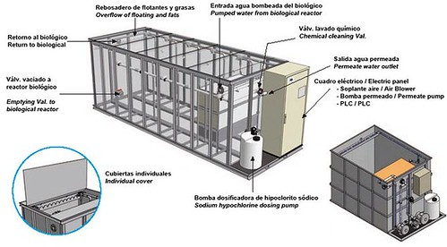 Esquema modulo planta tratamiento de agua
