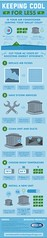 Keeping Cool for Less (InfographixMIX) Tags: chicago energy infographics airconditioning datavisualization
