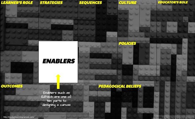 EdTech Enablers