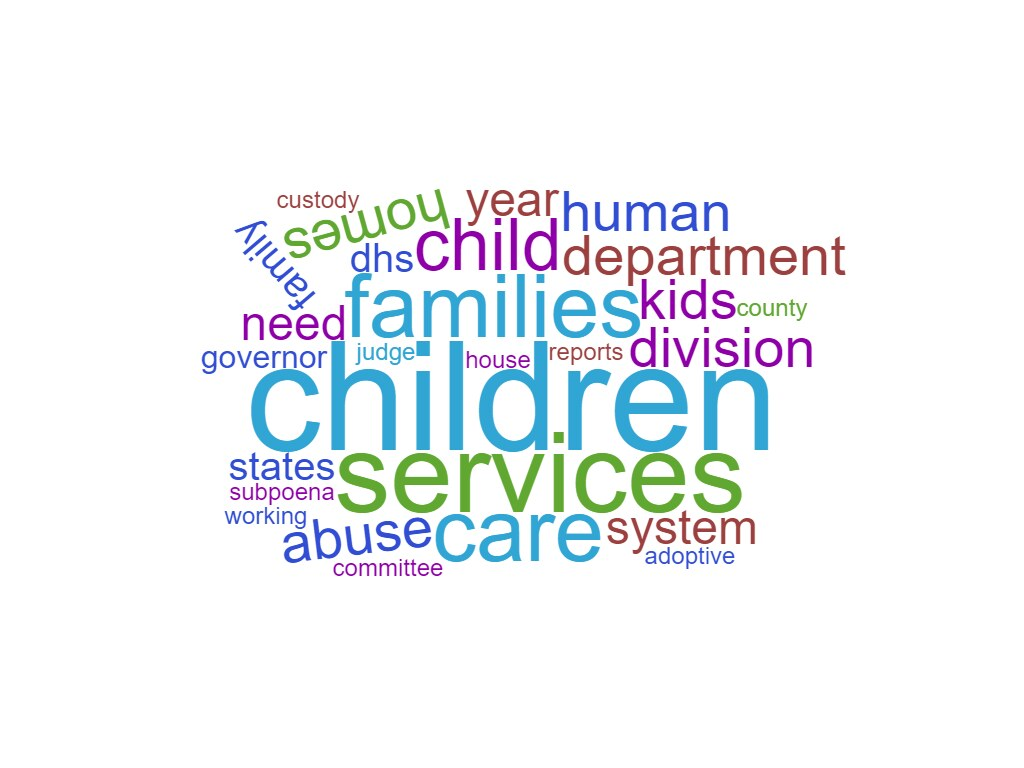 Child Welfare in the News August 1, 2016 - October 31, 2016