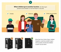 Part of a larger infographic on gun safety (jeffdn02) Tags: gun safety firearm rules guns ways reduce violence keep kids safe child reviews
