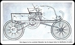 1901 1902 1903 Parts Diagram A for Curved Dash Oldsmobile  R.E. Olds Parts List A (carlylehold) Tags: opportunity robert mobile email smartphone join tmobile keeper signup haefner carlylehold solavei haefnerwirelessgmailcom