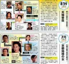 7.18 EX 京都地検の女  8.24 NHK 夫婦善哉