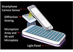 Diagnosticar el cncer usando el mvil (vgcouso) Tags: cancer invento salud smartphone