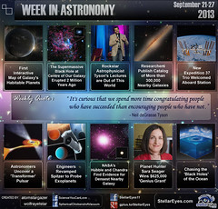 This Week in Astronomy (Sept